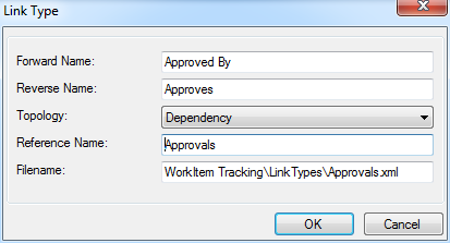 Creating a linked Workitem via the TFS API